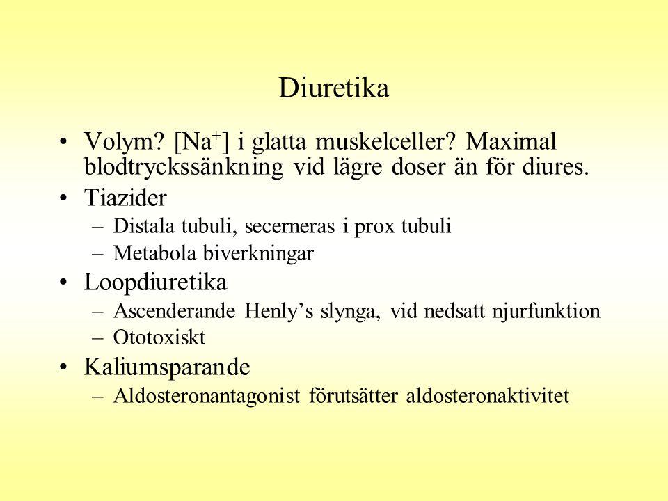 Diuretika Volym [Na+] i glatta muskelceller Maximal blodtryckssänkning vid lägre doser än för diures.